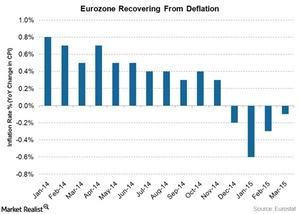 uploads/2015/04/eurozone-deflation1.jpg