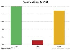 uploads/2016/04/Telecom-Recommendations-for-ATT31.jpg