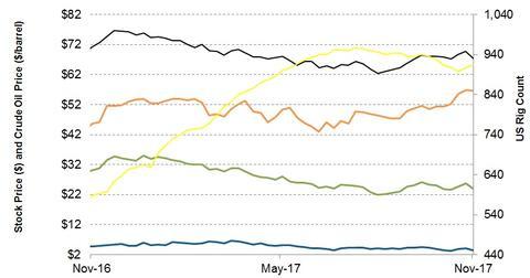 uploads/2017/11/Stock-Prices-11-1.jpg
