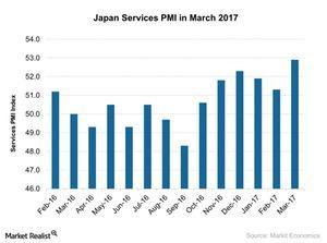 uploads/2017/04/Japan-Services-PMI-in-March-2017-2017-04-11-1.jpg