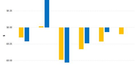 uploads/2017/01/earnings-9.png