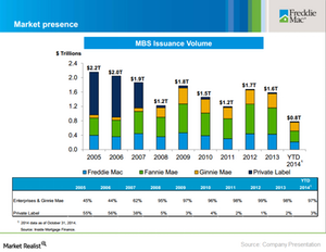 uploads/2014/12/MSB-issuance1.png