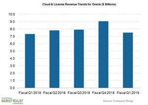 uploads///cloud license revs autonomous data