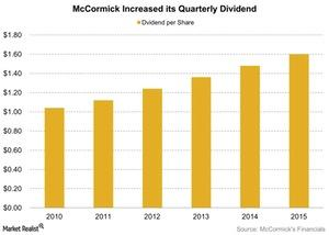 uploads///McCormick Increased its Quarterly Dividend