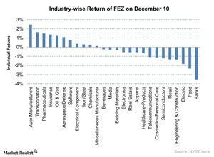 uploads/2015/12/Industry-wise-Return-of-FEZ-on-December-10-2015-12-111.jpg