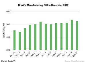 uploads/2018/01/Brazils-Manufacturing-PMI-in-December-2017-2018-01-19-1.jpg