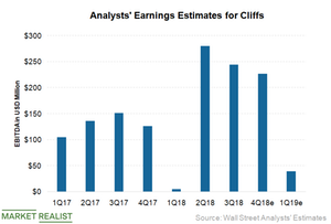 uploads/2019/02/EBITDA-Estimates-1.png