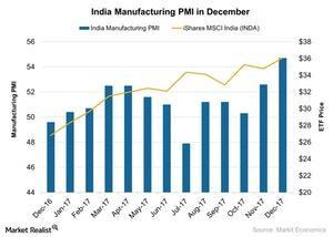 uploads/2018/01/India-Manufacturing-PMI-in-December-2018-01-20-1.jpg