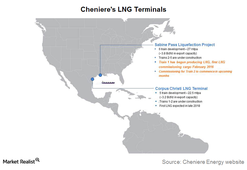 uploads///Cheniere Energy LNG terminals
