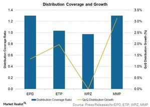 uploads/2015/10/distribution-coverage-and-growth1.jpg