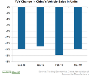 uploads/2019/03/A3_Semiconductors_China-vehicle-sales-1.png
