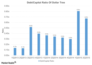 uploads/2015/09/Debt-Ratio-Of-Dollar-Tree11.png