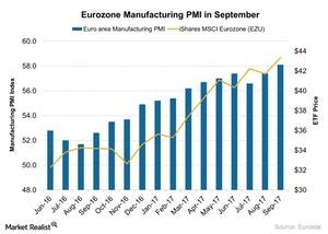 uploads///Eurozone Manufacturing PMI in September