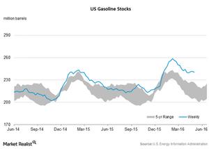 uploads/2016/05/Gasoline-stocks21.png