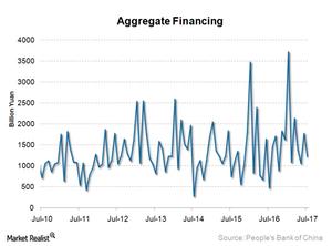 uploads/2017/08/Agregate-financing-1.png