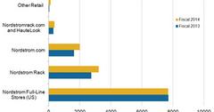 uploads///Net Sales Breakdown