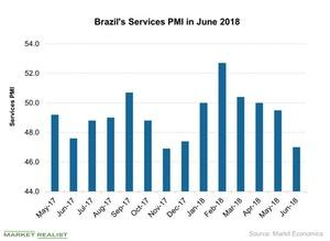 uploads/2018/07/Brazils-Services-PMI-in-June-2018-2018-07-23-1.jpg