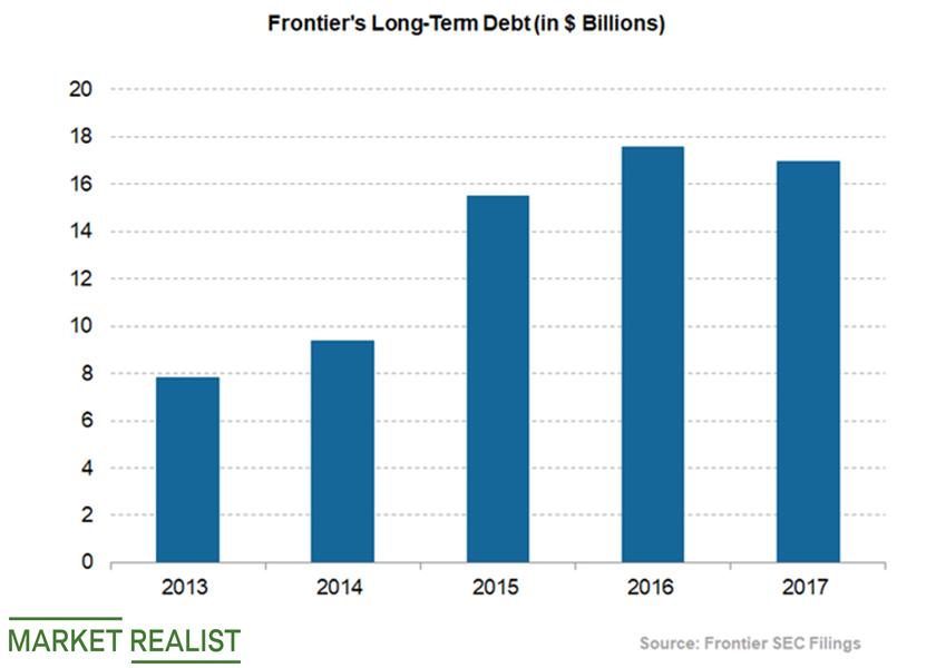 uploads///Telecom Frontier Q Long Term Debt