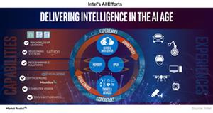 uploads///A_Semiconductors_Intel AI efforts