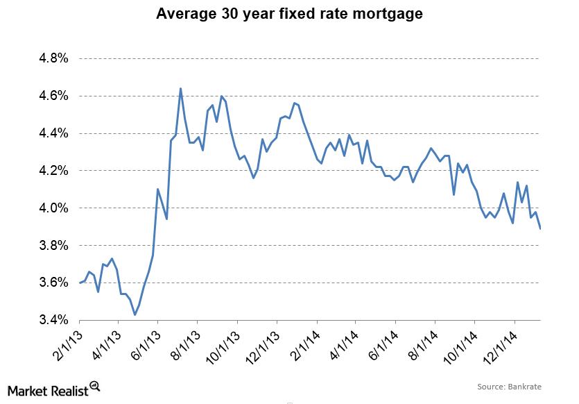 uploads///Mortgage Rates