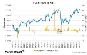 uploads/2015/11/KIE-Flows1.png