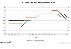 uploads/2014/12/SA-credit-ratings1.jpg
