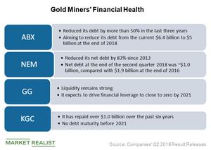 uploads/2018/08/Financial-Health-1.png
