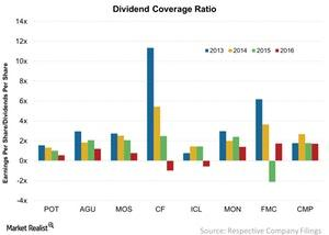uploads/2017/12/Dividend-Coverage-Ratio-2017-12-13-1.jpg