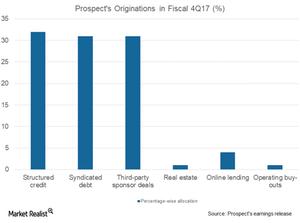 uploads/2017/08/PSEC-originations-fiscal-4Q17-1.png
