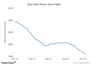 uploads/2015/11/part-8-spot-steel-pricing1.png