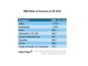 uploads/2015/02/10.1-RBC-ratio1.png
