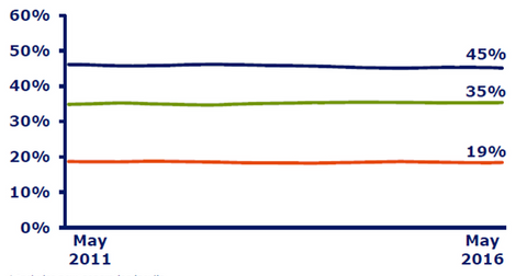 uploads/2016/09/Graph-14-2-1.png