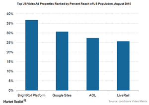 uploads/2015/11/Video-ad-properties1.png