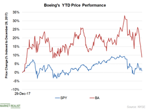 uploads/2018/11/Chart-3-Price-1.png