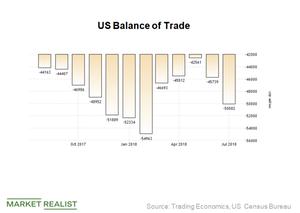 uploads///Trade balance