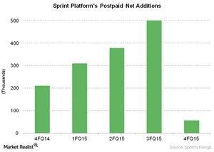 uploads///Telecom Sprint Platforms Postpaid Net Additions