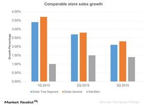 uploads/2016/02/Comparable-store-sales-growth-2016-02-211.jpg
