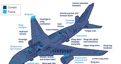 uploads/2014/12/aerospace.png