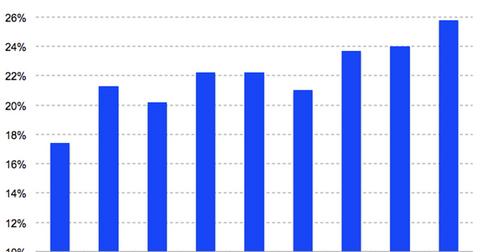 uploads/2018/05/Alphabet-revenue-growth-1Q18-1.png