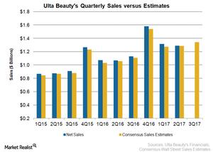 uploads/2017/11/Ulta-Sales-1.png