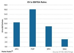 uploads///EV to EBITDA ratios