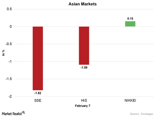 uploads/2018/02/Asian-markets-1.png