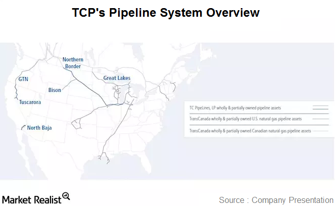 uploads///TCP pipelines overview