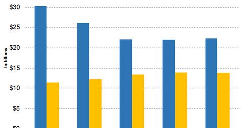 uploads/2019/05/Graph-2-18-1.png