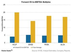 uploads/2017/09/forward-ev-to-ebitda-multiples-1.jpg