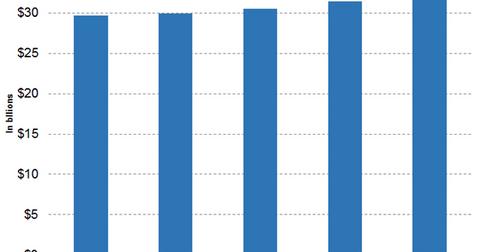 uploads/2019/05/Graph-2-16-1.png
