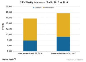 uploads/2017/03/CP-Intermodal-4-1.png