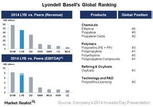 uploads///Part _LYB_Global Ranking_ver