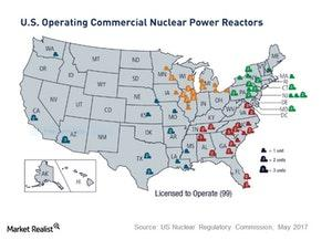 uploads///US nuclear power capacities