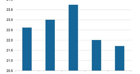 uploads/2016/09/Verizon-wireless-revenues1-1-1-1-1-1.png